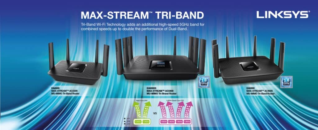 myrouter.local: How do I access my Linksys router locally?